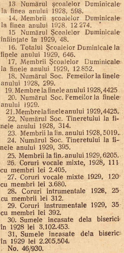 baptistii-1928-2